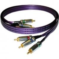 WireWorld UVC1.0M/2.0M/3.0M